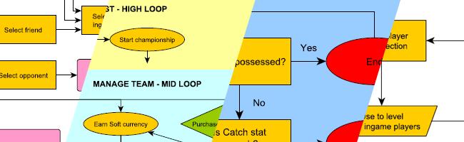 banner_flowcharts